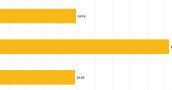 Cuarentena: los riojanos disminuyeron sus gastos en general pero aumentaron las compras on line